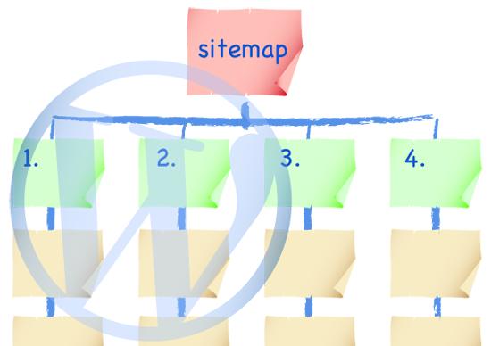 サイトマップ構成