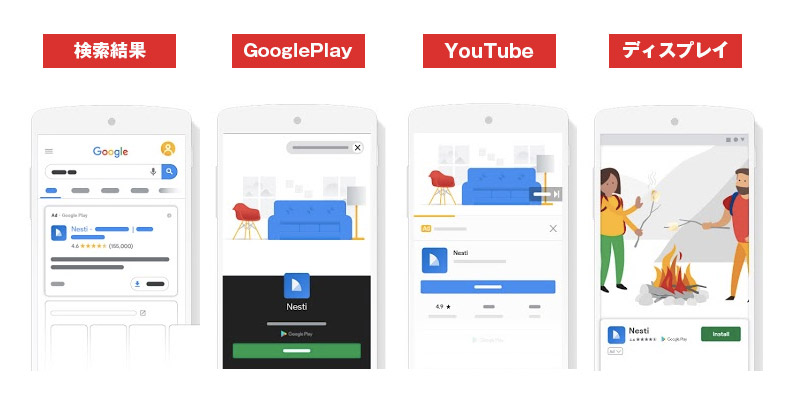Googleアプリ広告