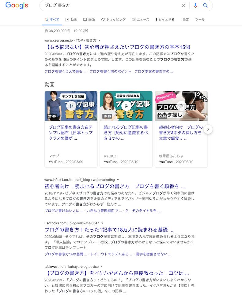 グーグルの検索結果を調査