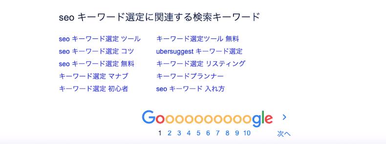 関連する検索キーワードのチェック