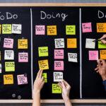 プラグイン「Kanban Boards for WordPress」