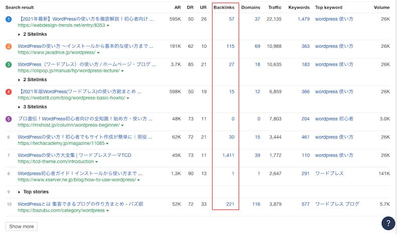 TOP10の被リンク数のデータ
