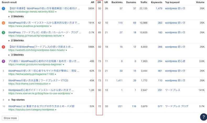 TOP10のDRのデータ