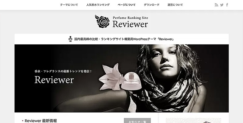 WordPress Theme Reviewer