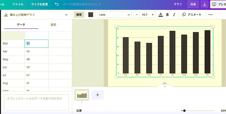 Canvaで作成できる棒グラフの例