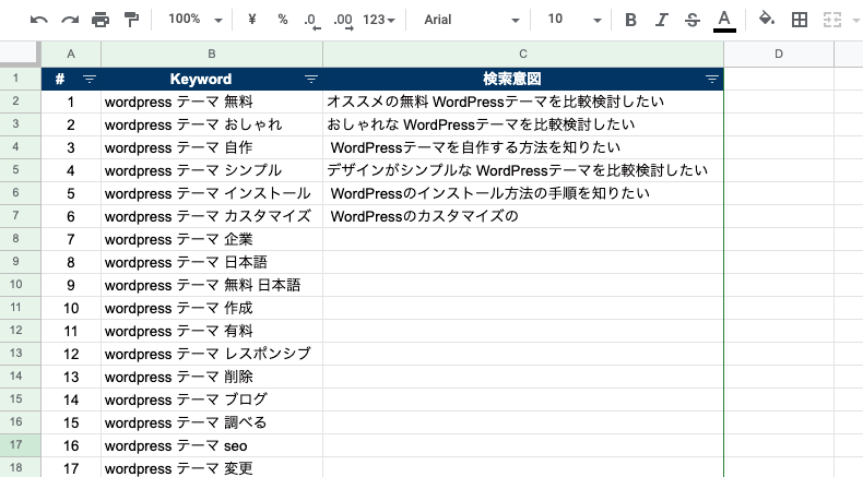 キーワードの検索意図を書き出し分類する