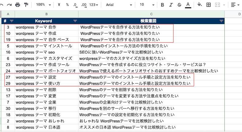 検索意図が同じサジェストキーワードのグルーピング