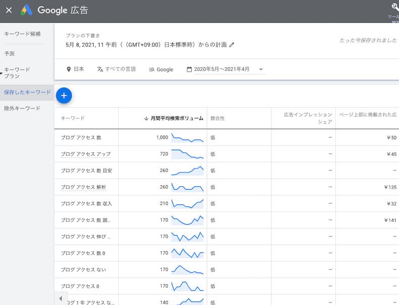 サジェストキーワードの検索ボリュームをGoogleキーワードプランナーで取得