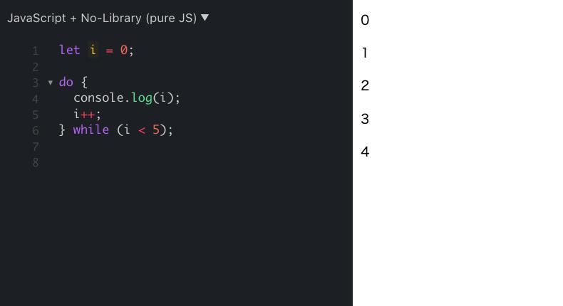 Javascript while