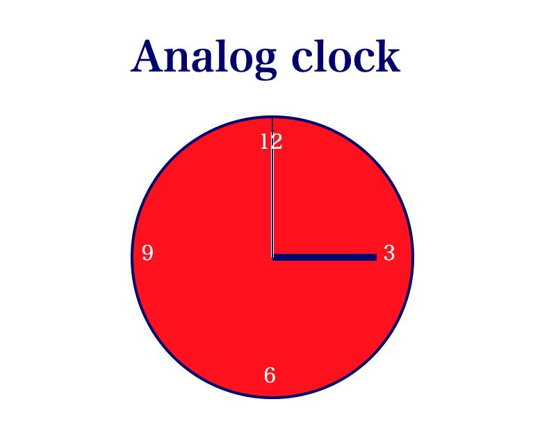 javascript-analogclock