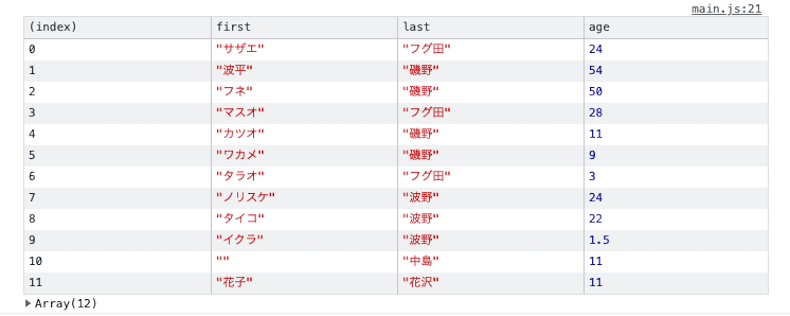 console.table1
