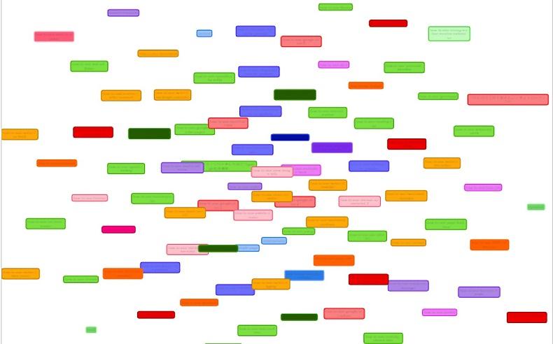 内部リンク構造を最適化するプラグイン「Show Article Map」